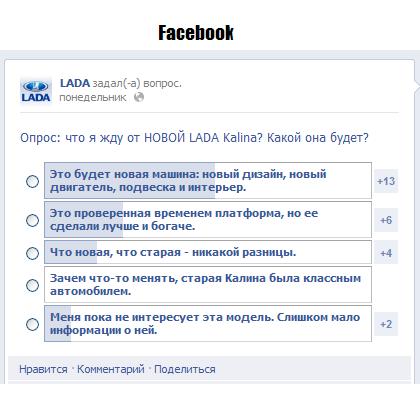 Результаты опроса в Фейсбуке. Лада Калина 2 - новости, презентации, фото, видео