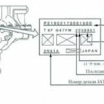 Коробка AY-K3. Автомобили Лада Калина 2. Новости, описание, видео.