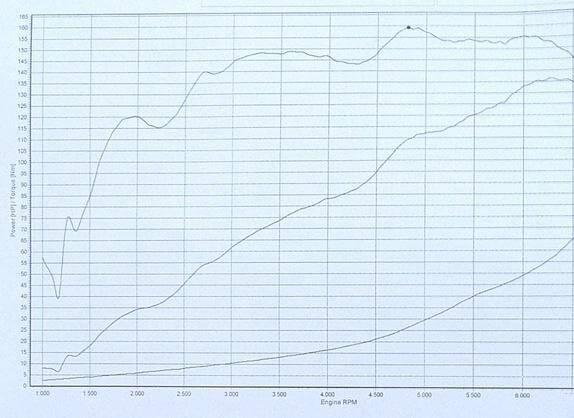Двигатель ВАЗ 21126 (тюнинг). Автомобили Лада Калина 2. Новости, описание, видео.