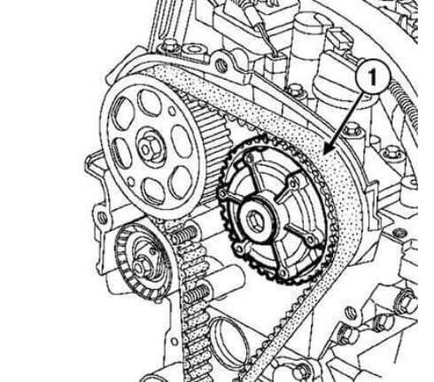 Ремень ГРМ двигателя Рено. Автомобили Лада Калина 2. Новости, описание, видео.