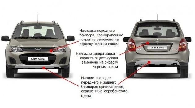 Экстерьер внедорожной версии Калины-2. Автомобили Лада Калина 2. Новости, описание, видео.