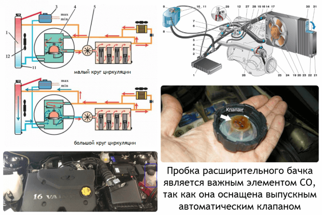Именно так охлаждается двигатель Лады Калины-2. Автомобили Лада Калина 2. Новости, описание, видео.