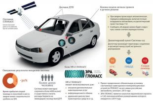 ЭРА-ГЛОНАСС - система экстренного реагирования. Автомобили Лада Калина 2. Новости, описание, видео.