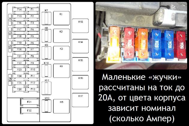 Все плавкие предохранители в электрической схеме Калины-2