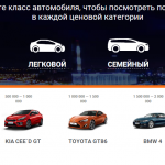 Названы лучшие авто по версии рунета. Kalina II – в их числе