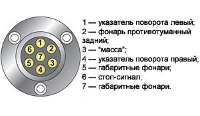 Розетка электрическая для фаркопов