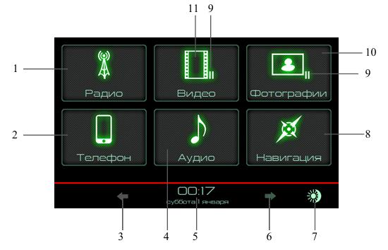 Медиацентр Гранта/Калина-2, экран 1